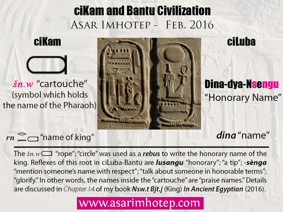 "Some details about the /Sn.w/ ""Shenu"" (Cartouche) in ancient Egyptian."