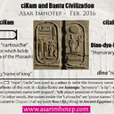 """Some details about the /Sn.w/ """"Shenu"""" (Cartouche) in ancient Egyptian."""